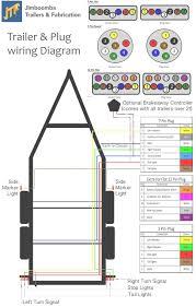 7 flat wiring diagram wiring diagram 3 way switch u2013 autobonches com