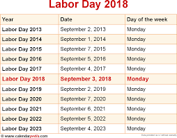when is labor day 2018 2019 dates of labor day