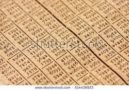 Logarithm Table Logarithm Table 200 Years Old Mathematics Stock Photo 218967241