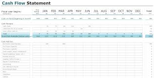 Daily Flow Template Excel Flow Analysis Excel Spreadsheet Excel Flow Template
