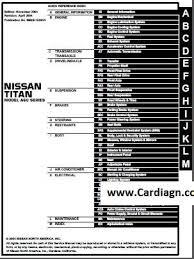 2004 nissan titan service repair manual pdf free downloading