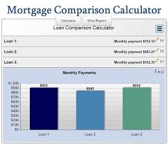 Mortgage Rate Estimate by 71 Best Mortgage Images On Finance Mortgage Tips And