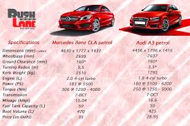mercedes class vs audi a3 price spec compare