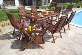 Patio Furniture Nyc by Atlanta U0026 Chattanooga Swimming Pool U0026 Spa News Trends And Products