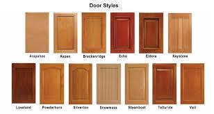 Styles Of Cabinet Doors Cabinet Door Styles