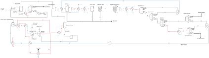 Macrs Depreciation Tables by Shale Gas To Ethylene G1 Processdesign