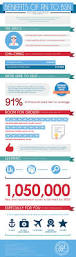 best 25 degree in nursing ideas on pinterest web storage the
