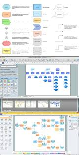 Home Design Software Electrical by Architecture Cool Software Architecture Diagram Tool Best Home