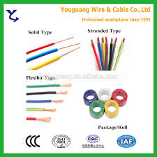 chinese factory kinds of electrical house wiring cable names and