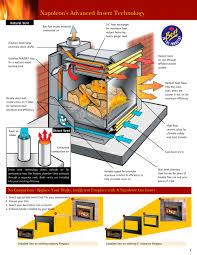 gas fireplaces blowers u2013 fireplaces