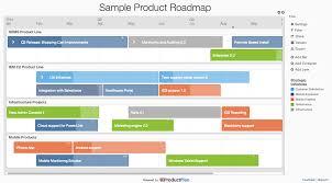 roadmap template excel corol lyfeline co