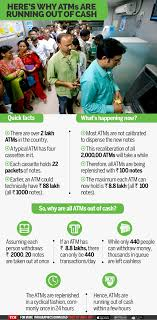 sle resume for tv journalist zahn cup calibration infographic tired of atms running out of cash here s what s