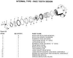 1994 ford f150 parts catalog 78 4x4 front axle schematic ford truck enthusiasts forums
