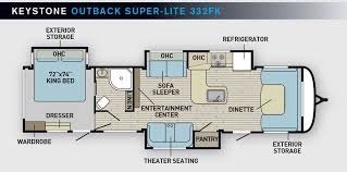 Outback Floor Plans Adventure Ahead Keystone Outback Super Lite Www Trailerlife Com