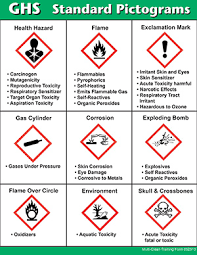 Ghs Safety Data Sheet Template Multi Clean Approaching Ghs Deadline For Manufacturers