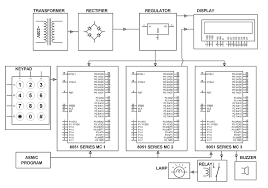 medication reminder devices with microcontroller embedded systems