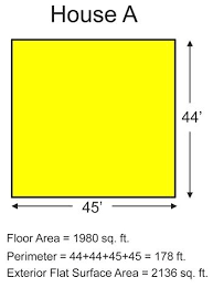 square footage calculator calculate flooring square footage step two figure out how many