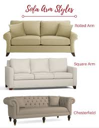 Square Chesterfield Sofa by Design Guide Shopping For The Perfect Sofa Confettistyle