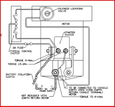 hydraulic pump mig welding forum beauteous wiring diagram carlplant