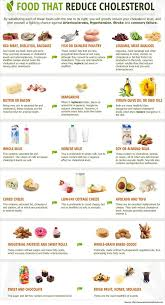 82 best health images on pinterest health aching knees and