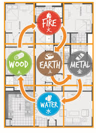 feng shui for home ms feng shui archive home builders