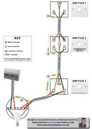 clipsal dimmer wiring diagram efcaviation com within pdl light