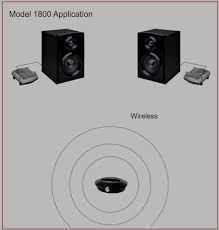 home theater systems wireless amphony wireless speaker kit with two wireless amplifiers model