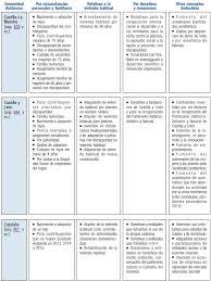 gastos deducibles de venta de vivienda 2015 en el irpf renta 2015 catálogo de deducciones por comunidades autónomas