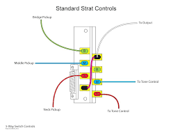 gibson guitar wiring diagrams diagram w dual volume and coil split