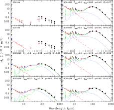 herschel far infrared and submillimeter photometry for the