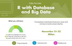 big data class r live class r with database and big data nov 21 22 milan r