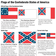 State Flags Of Usa Southern Lawmakers Push To Remove Confederate Flag