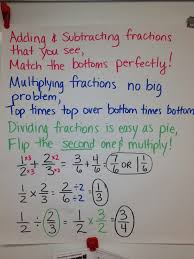 fractions anchor chart verse poem song to help kids with adding