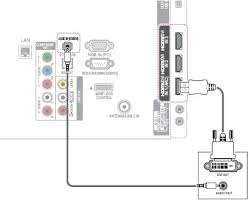 lg lv3700 led tv u2013 dvi to hdmi cable connection diagram