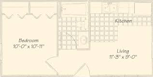 in law suite floorplans wayne homes