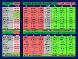compare bureau de change exchange rates forex exchange rates in malaysia salegoods india