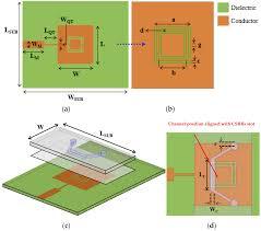 sensors free full text complementary split ring resonator