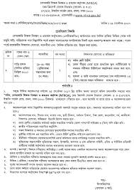 non government teachers registration and certification job