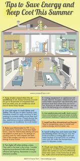 energy saving tips for summer save energy and keep cool this summer visual ly