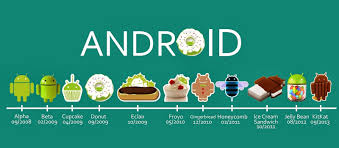 all androids android os names with their release date and features
