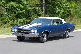 1970 Chevelle Interior Kit Muscle Cars You Should Know 1970 Chevelle Ss 454 Ls6 Chevy