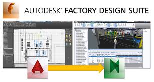 factory layout design autocad autodesk feature update pack for factory design suite 2015