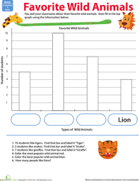 build a bar graph favorite animals worksheet education com