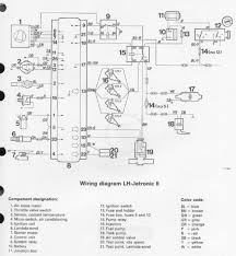 radio wiring diagram volvo 940 turbo volvo xc90 wiring diagram