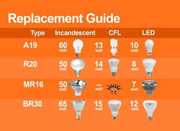 car replacement light bulb size guide led light bulb guide and honda car replacement hid size guides hommum