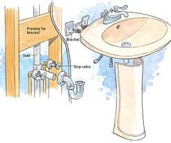 Installing A Pedestal Sink How To Install A New Bathroom DIY - Bathroom sink plumbing