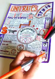 doodle notes for unit rates u0026 unit prices activates both
