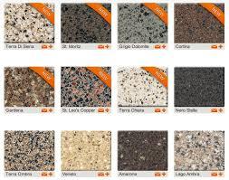 Corian Countertop Price Per Square Foot Fresh Ideas Granite Cost Per Square Foot Terrific Samples Of