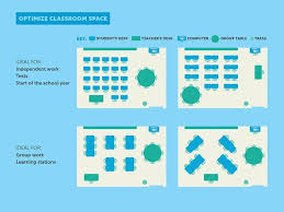 classroom layout for elementary 19 ideas to promote more creativity in your classroom learn