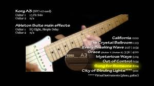 U2 In The City Of Blinding Lights U2 California Grace Mysterious Ways Guitar Rig 5 Korg A3